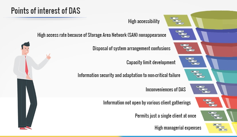Points of interest of DAS